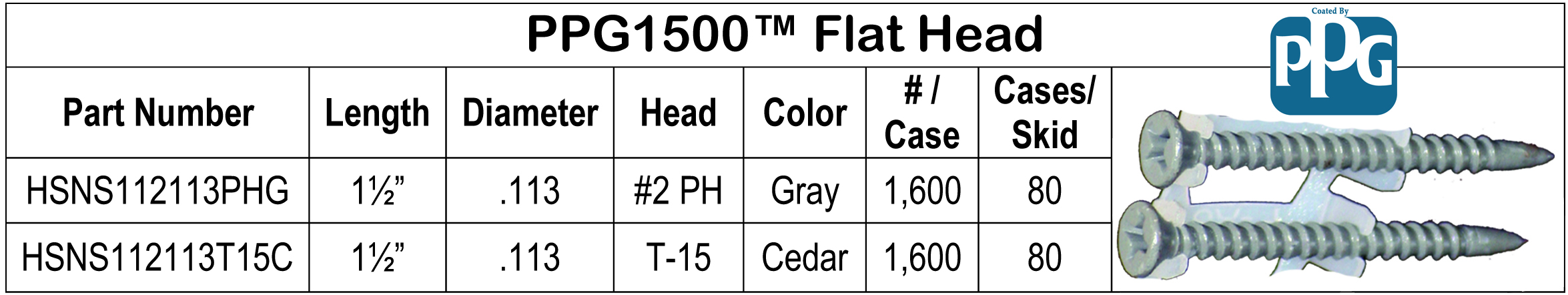 PPG1500 Gray Flat Head Plastic Coil